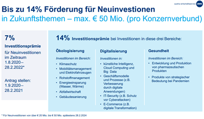 aws_investitionsforderung-(1).png